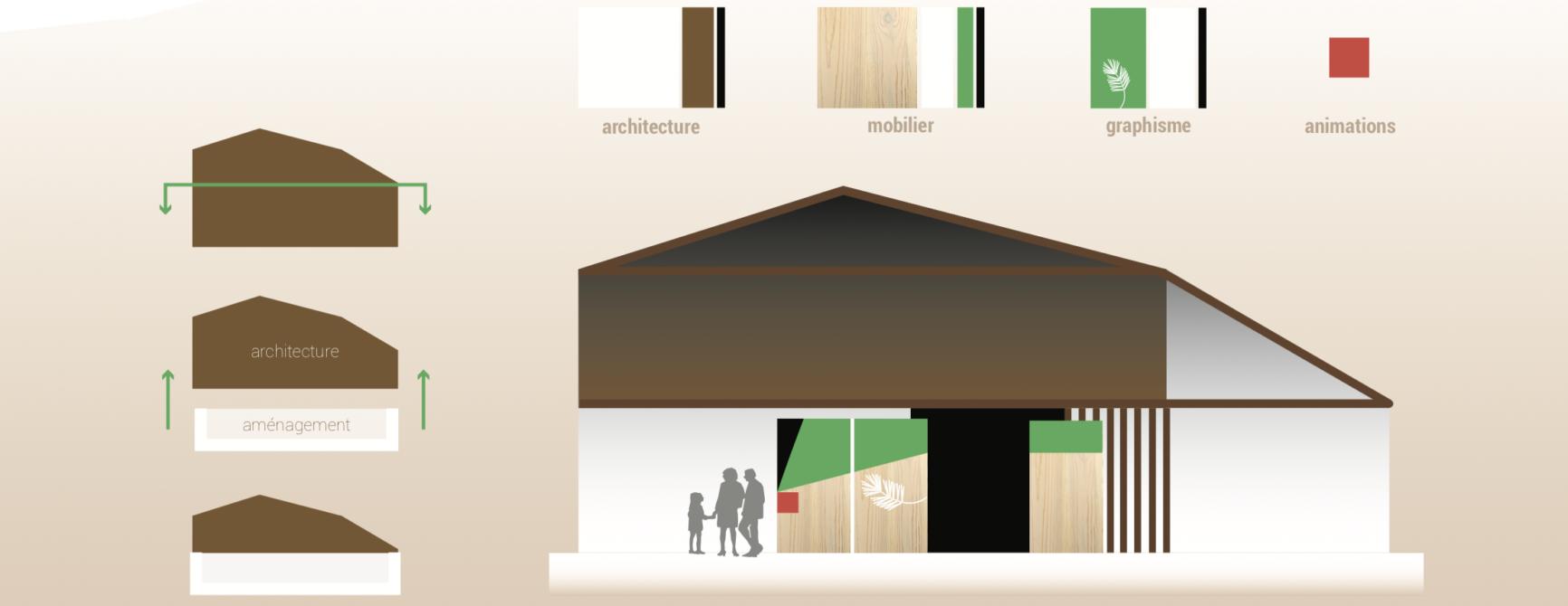 musée-graine-de-Forêt-planche-materiaux